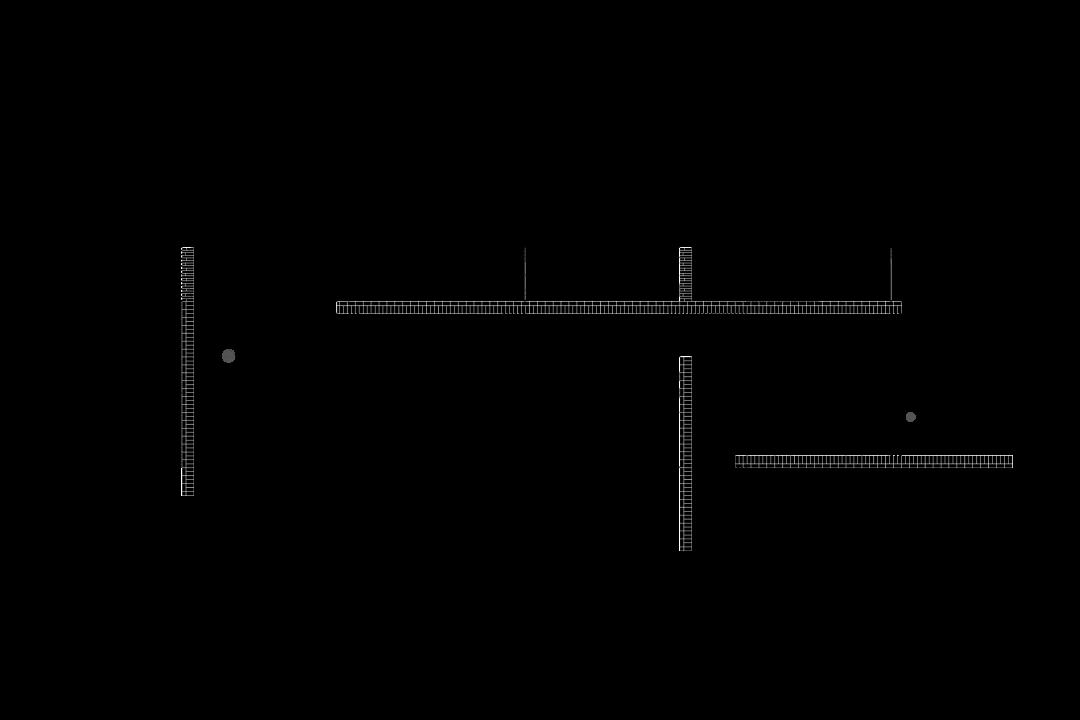 planta-modulor-iv-1080x720